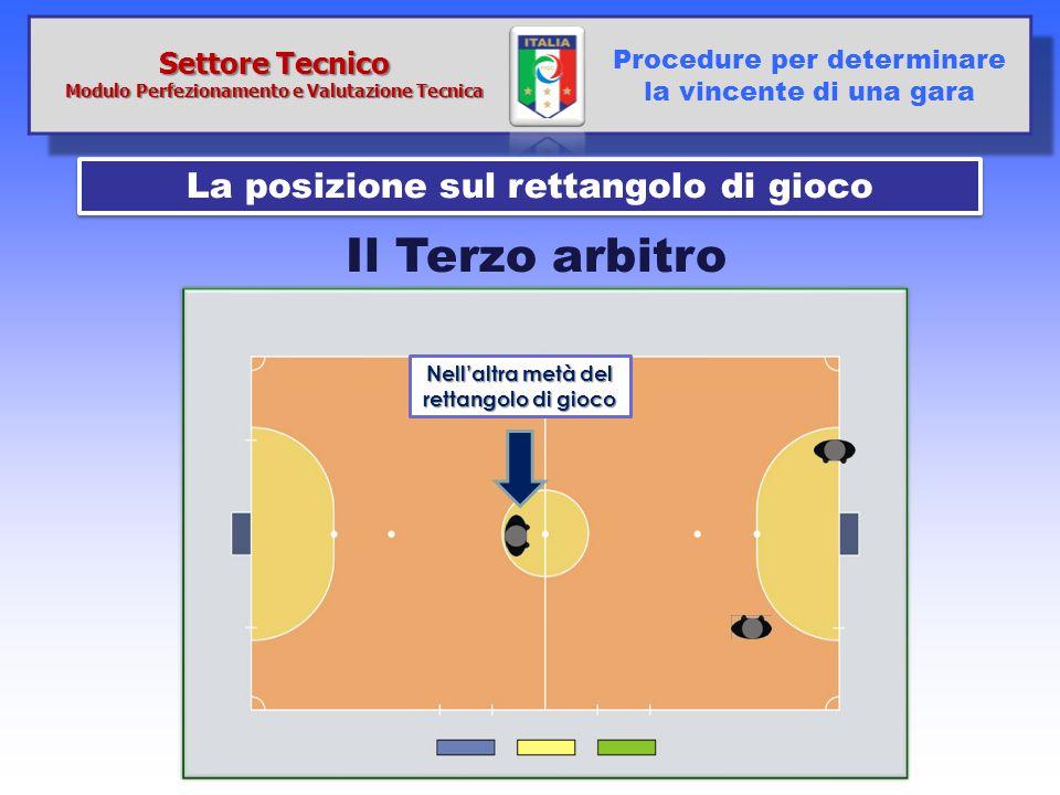 Il Terzo arbitro La posizione sul rettangolo di gioco Procedure per determinare la vincente di una gara Nell'altra metà del rettangolo di gioco Settor
