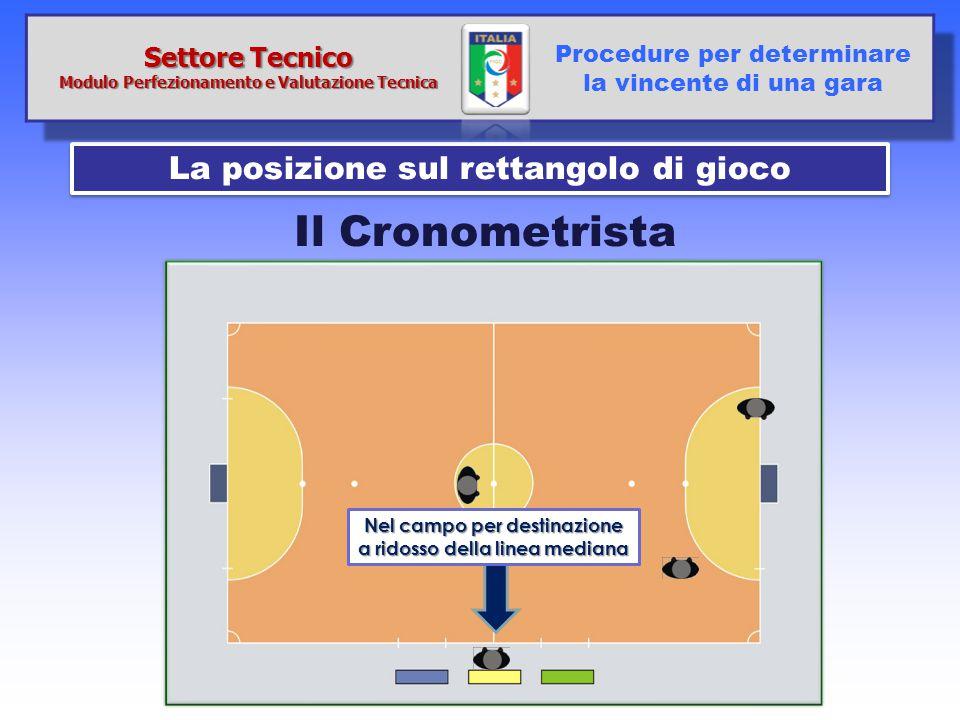 Il Cronometrista La posizione sul rettangolo di gioco Procedure per determinare la vincente di una gara Nel campo per destinazione a ridosso della lin