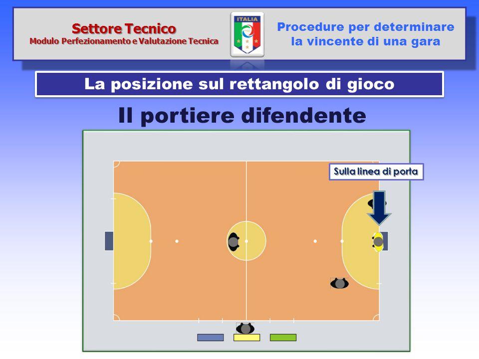 Il portiere difendente La posizione sul rettangolo di gioco Procedure per determinare la vincente di una gara Sulla linea di porta Settore Tecnico Mod