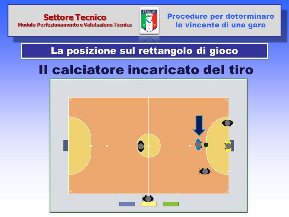 Il calciatore incaricato del tiro La posizione sul rettangolo di gioco Procedure per determinare la vincente di una gara Settore Tecnico Modulo Perfez
