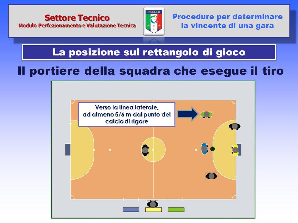 Il portiere della squadra che esegue il tiro La posizione sul rettangolo di gioco Procedure per determinare la vincente di una gara Verso la linea lat
