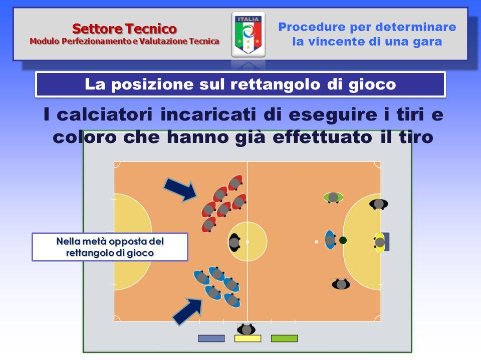 La posizione sul rettangolo di gioco Procedure per determinare la vincente di una gara Nella metà opposta del rettangolo di gioco I calciatori incaric