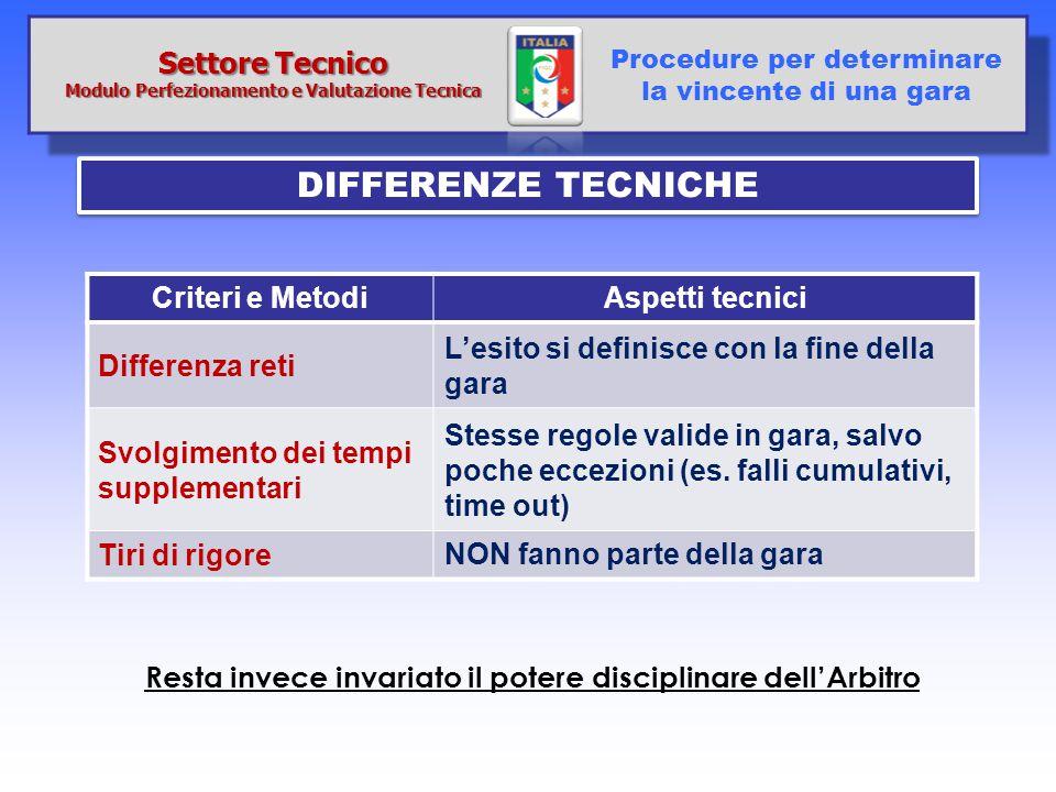 DIFFERENZE TECNICHE Settore Tecnico Modulo Perfezionamento e Valutazione Tecnica Procedure per determinare la vincente di una gara Criteri e MetodiAsp
