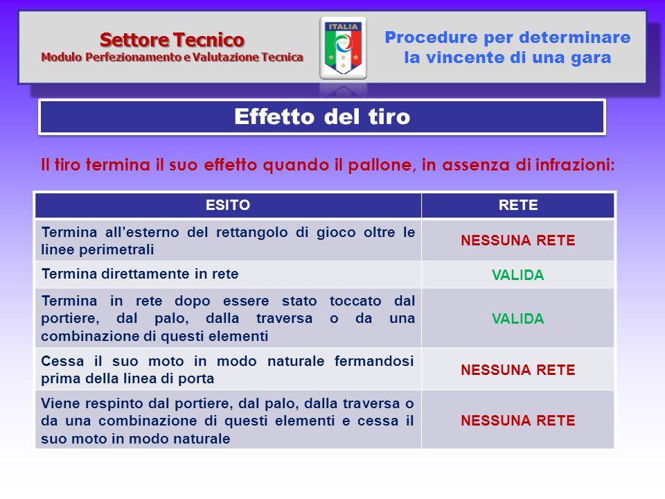 La posizione sul rettangolo di gioco Procedure per determinare la vincente di una gara In panchina Eventuali calciatori esclusi dall'esecuzione dei tiri Settore Tecnico Modulo Perfezionamento e Valutazione Tecnica