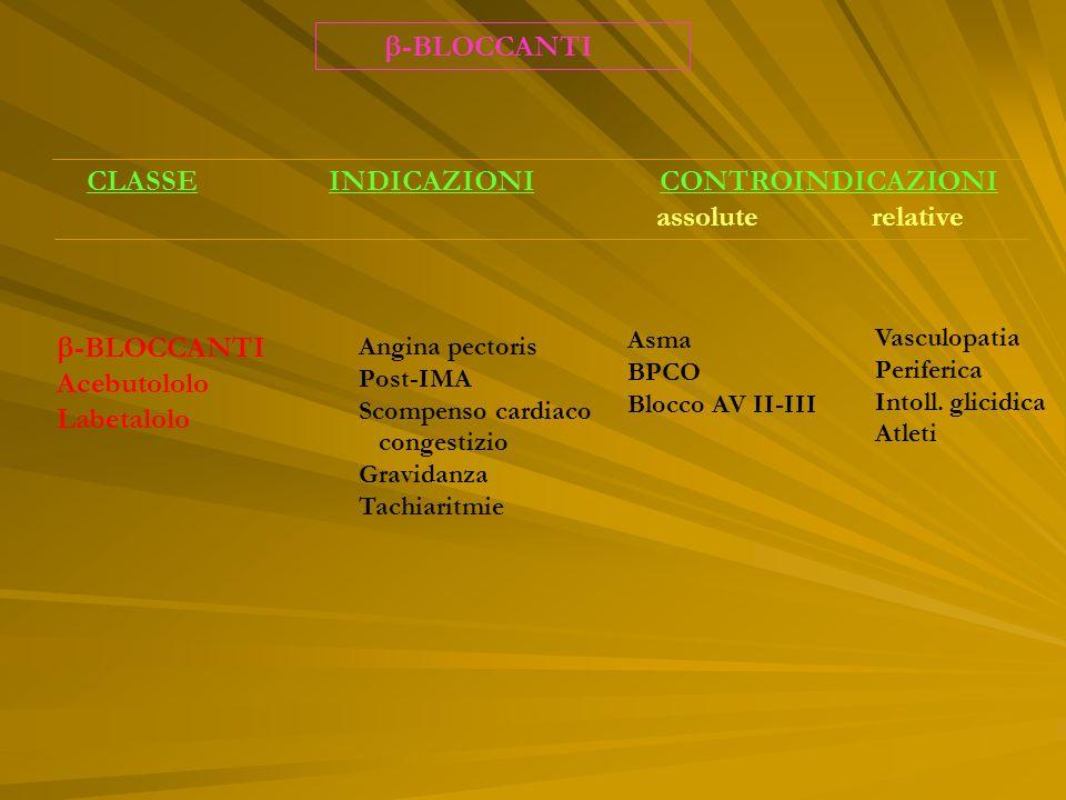  -BLOCCANTI Acebutololo Labetalolo Angina pectoris Post-IMA Scompenso cardiaco congestizio Gravidanza Tachiaritmie Asma BPCO Blocco AV II-III Vasculopatia Periferica Intoll.