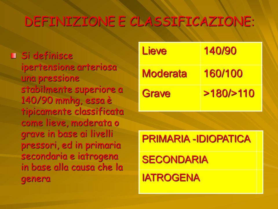 DEFINIZIONE E CLASSIFICAZIONE : Si definisce ipertensione arteriosa una pressione stabilmente superiore a 140/90 mmhg, essa è tipicamente classificata come lieve, moderata o grave in base ai livelli pressori, ed in primaria secondaria e iatrogena in base alla causa che la genera Lieve140/90 Moderata160/100 Grave>180/>110 PRIMARIA -IDIOPATICA SECONDARIA IATROGENA