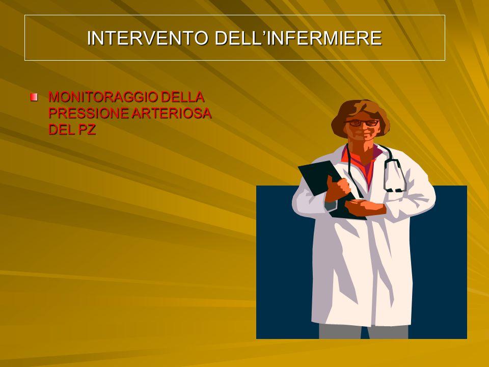 INTERVENTO DELL'INFERMIERE MONITORAGGIO DELLA PRESSIONE ARTERIOSA DEL PZ