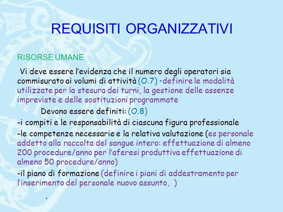 REQUISITI ORGANIZZATIVI RISORSE UMANE Vi deve essere l'evidenza che il numero degli operatori sia commisurato ai volumi di attività (O.7) definire le