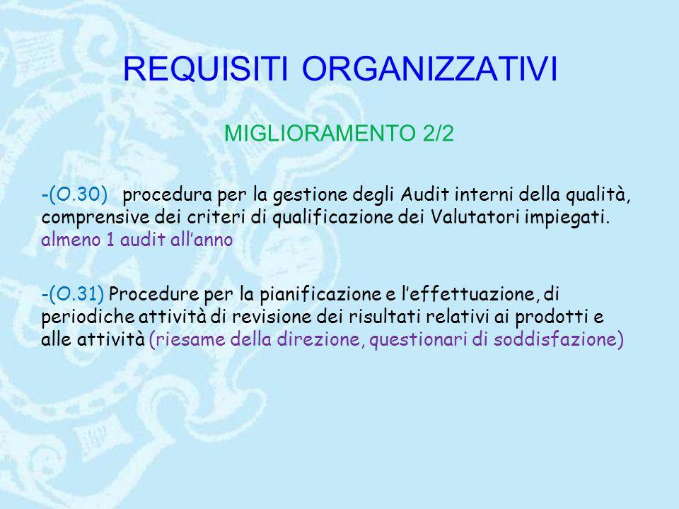 REQUISITI ORGANIZZATIVI MIGLIORAMENTO 2/2 -(O.30) procedura per la gestione degli Audit interni della qualità, comprensive dei criteri di qualificazione dei Valutatori impiegati.