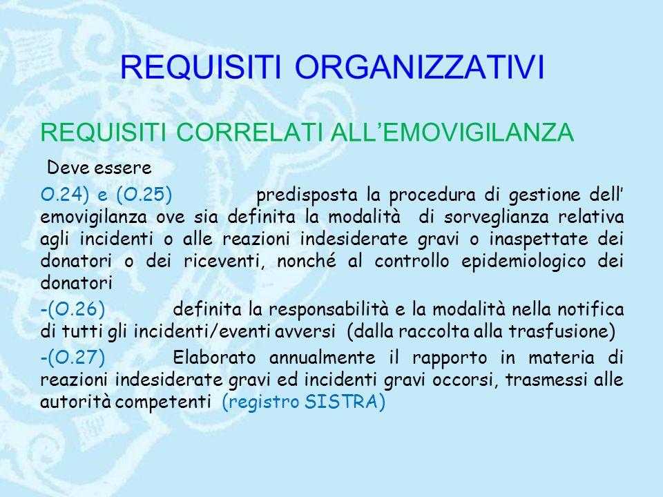REQUISITI ORGANIZZATIVI REQUISITI CORRELATI ALL'EMOVIGILANZA Deve essere O.24) e (O.25) predisposta la procedura di gestione dell' emovigilanza ove sia definita la modalità di sorveglianza relativa agli incidenti o alle reazioni indesiderate gravi o inaspettate dei donatori o dei riceventi, nonché al controllo epidemiologico dei donatori -(O.26)definita la responsabilità e la modalità nella notifica di tutti gli incidenti/eventi avversi (dalla raccolta alla trasfusione) -(O.27)Elaborato annualmente il rapporto in materia di reazioni indesiderate gravi ed incidenti gravi occorsi, trasmessi alle autorità competenti (registro SISTRA)