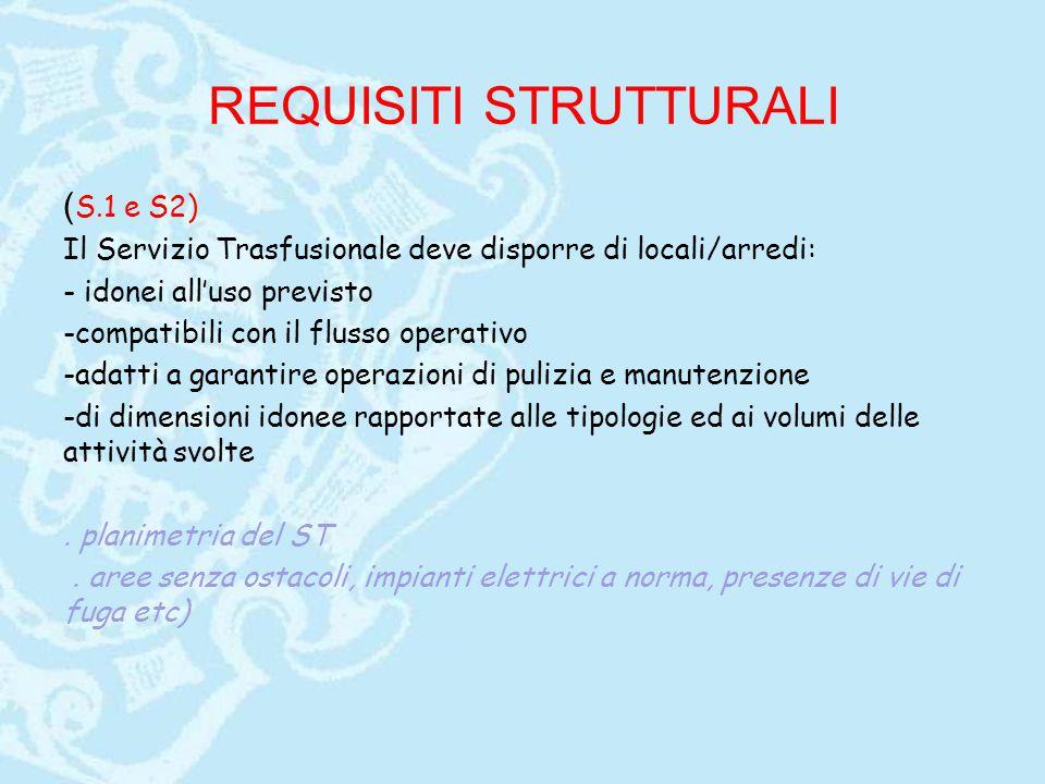 REQUISITI STRUTTURALI ( S.1 e S2) Il Servizio Trasfusionale deve disporre di locali/arredi: - idonei all'uso previsto -compatibili con il flusso opera