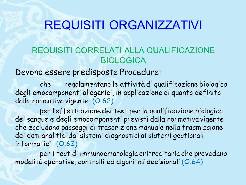 REQUISITI ORGANIZZATIVI REQUISITI CORRELATI ALLA QUALIFICAZIONE BIOLOGICA Devono essere predisposte Procedure: che regolamentano le attività di qualificazione biologica degli emocomponenti allogenici, in applicazione di quanto definito dalla normativa vigente.