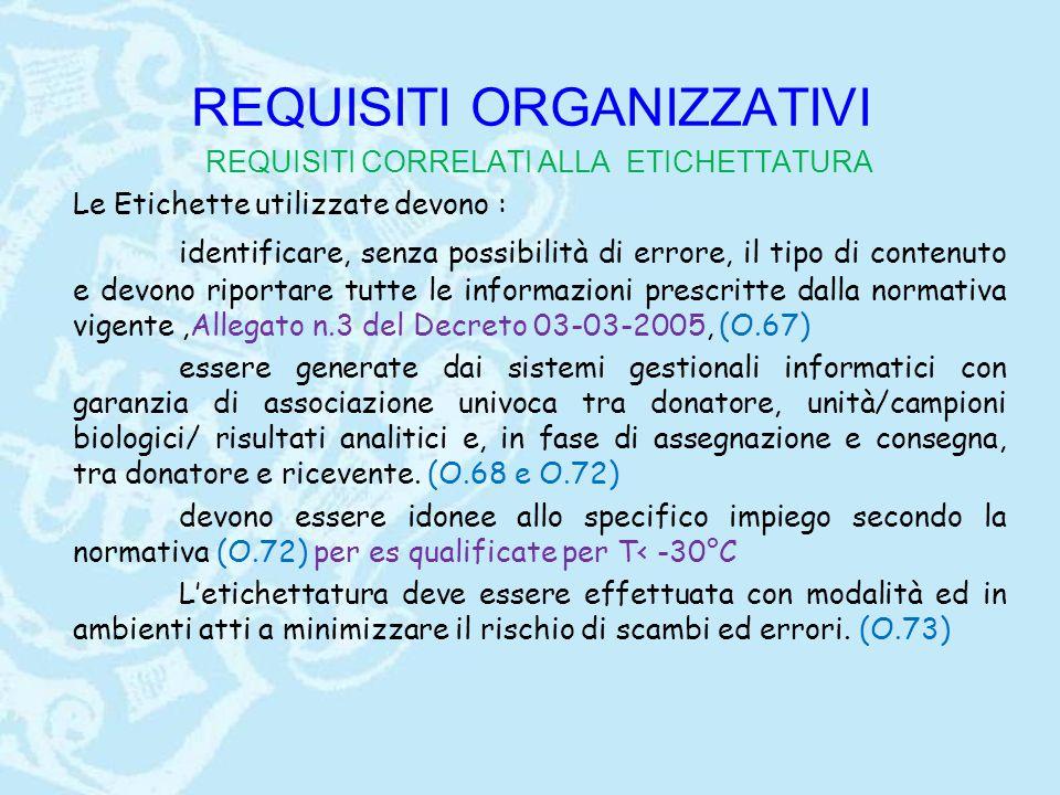 REQUISITI ORGANIZZATIVI REQUISITI CORRELATI ALLA ETICHETTATURA Le Etichette utilizzate devono : identificare, senza possibilità di errore, il tipo di