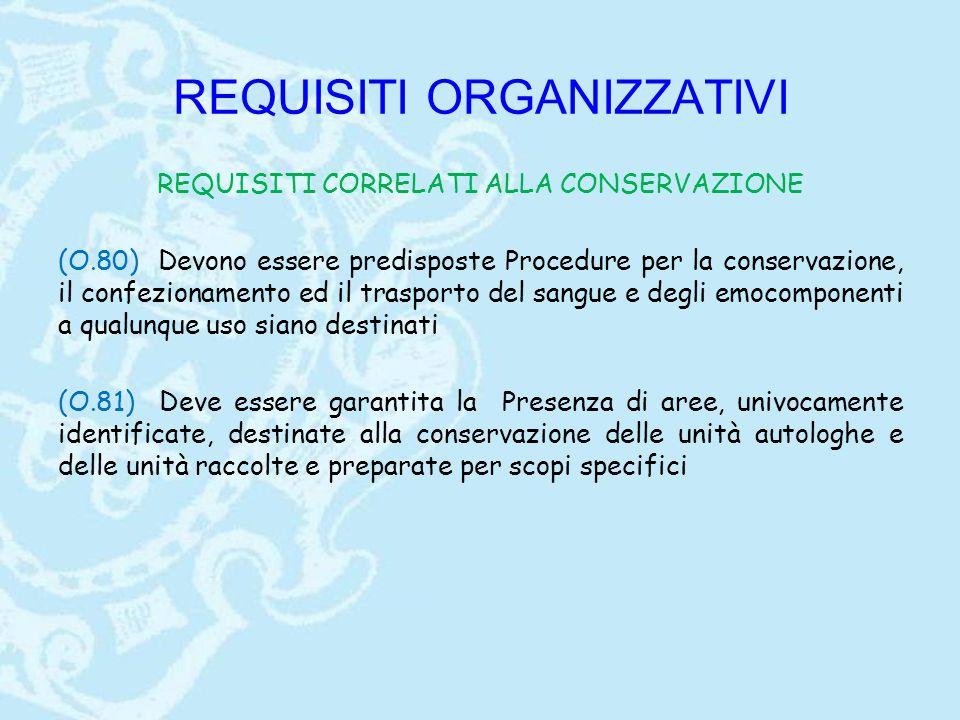REQUISITI ORGANIZZATIVI REQUISITI CORRELATI ALLA CONSERVAZIONE (O.80) Devono essere predisposte Procedure per la conservazione, il confezionamento ed