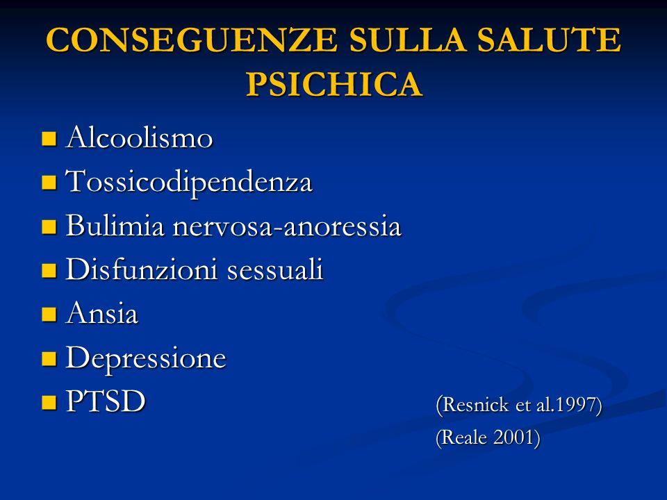 CONSEGUENZE SULLA SALUTE PSICHICA Alcoolismo Alcoolismo Tossicodipendenza Tossicodipendenza Bulimia nervosa-anoressia Bulimia nervosa-anoressia Disfun