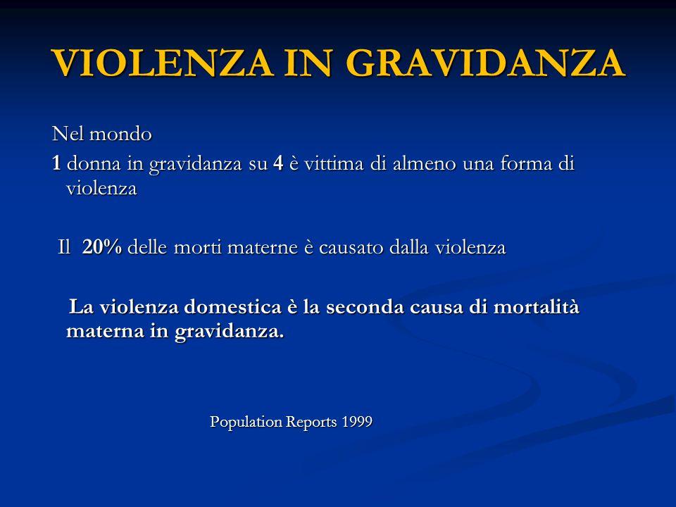 VIOLENZA IN GRAVIDANZA Nel mondo Nel mondo 1 donna in gravidanza su 4 è vittima di almeno una forma di violenza 1 donna in gravidanza su 4 è vittima d