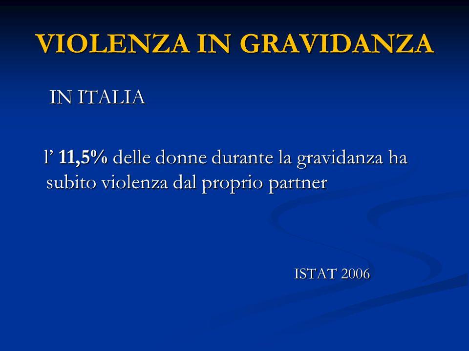 VIOLENZA IN GRAVIDANZA IN ITALIA IN ITALIA l' 11,5% delle donne durante la gravidanza ha subito violenza dal proprio partner l' 11,5% delle donne dura