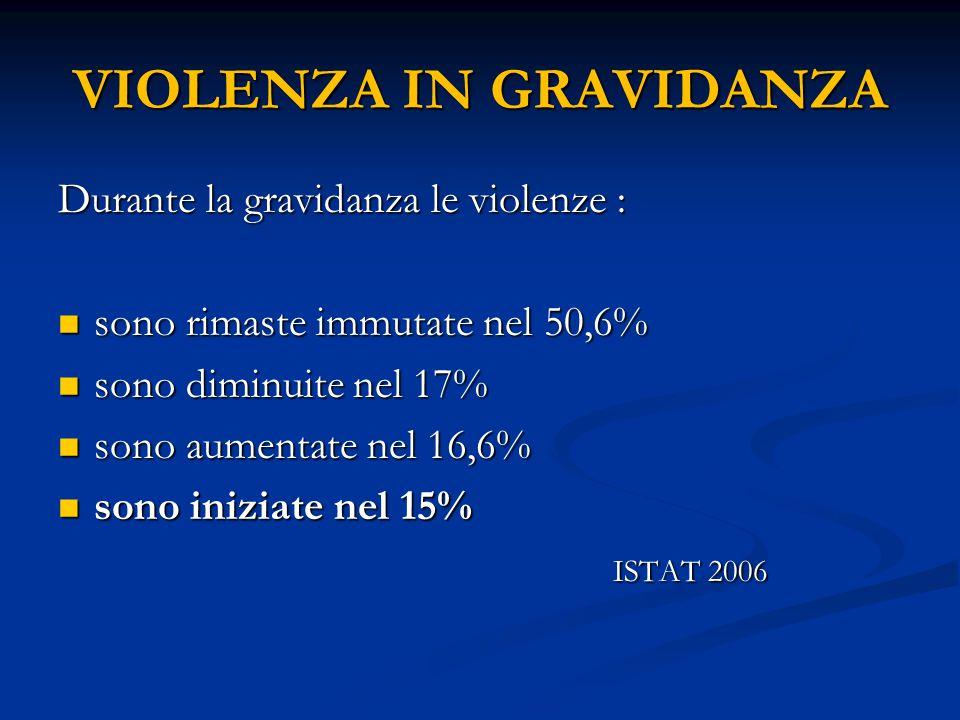 VIOLENZA IN GRAVIDANZA Durante la gravidanza le violenze : sono rimaste immutate nel 50,6% sono rimaste immutate nel 50,6% sono diminuite nel 17% sono