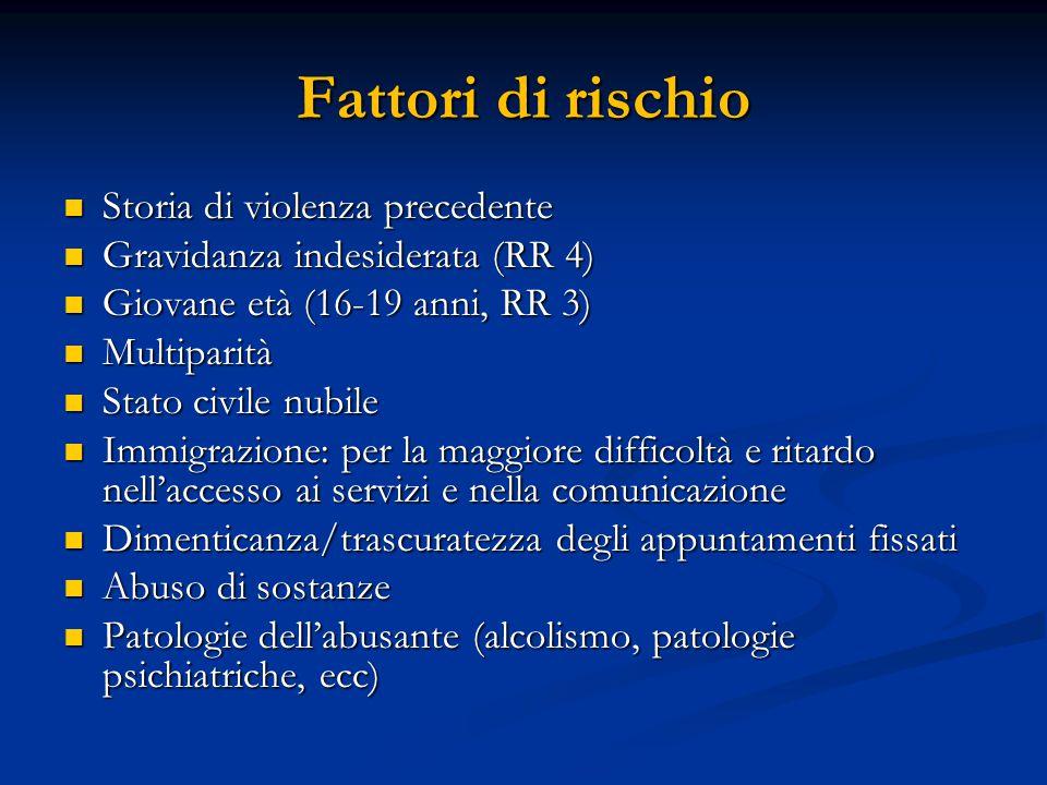 Fattori di rischio Storia di violenza precedente Storia di violenza precedente Gravidanza indesiderata (RR 4) Gravidanza indesiderata (RR 4) Giovane e
