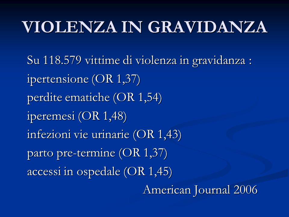 VIOLENZA IN GRAVIDANZA Su 118.579 vittime di violenza in gravidanza : Su 118.579 vittime di violenza in gravidanza : ipertensione (OR 1,37) ipertensio