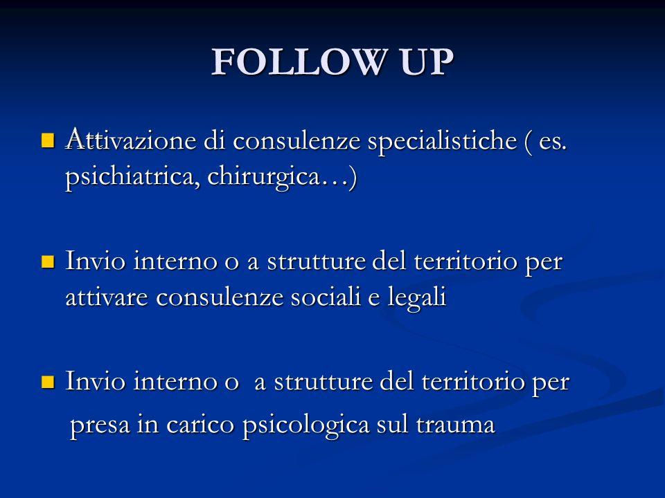 FOLLOW UP Att Att Attivazione di consulenze specialistiche ( es. psichiatrica, chirurgica…) Attivazione di consulenze specialistiche ( es. psichiatric