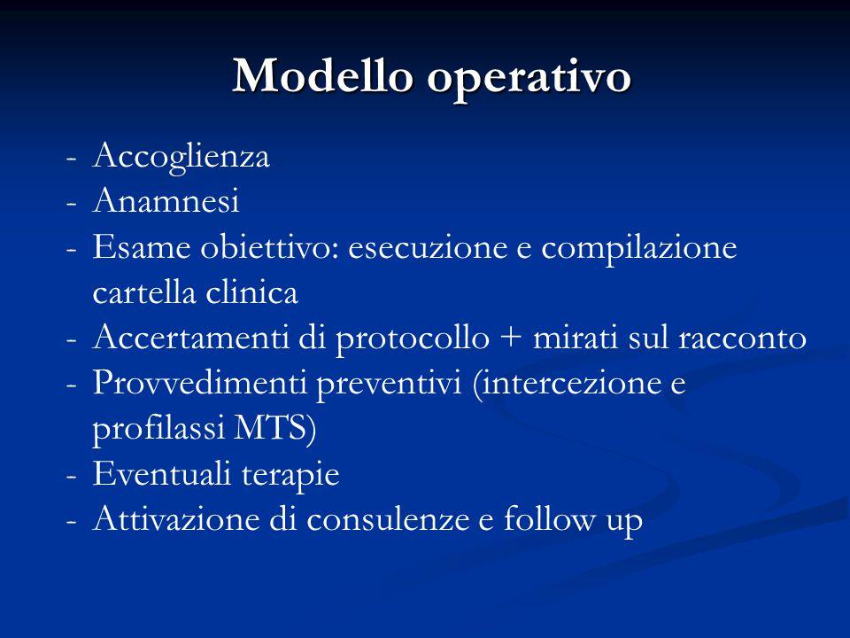 Modello operativo -Accoglienza -Anamnesi -Esame obiettivo: esecuzione e compilazione cartella clinica -Accertamenti di protocollo + mirati sul raccont