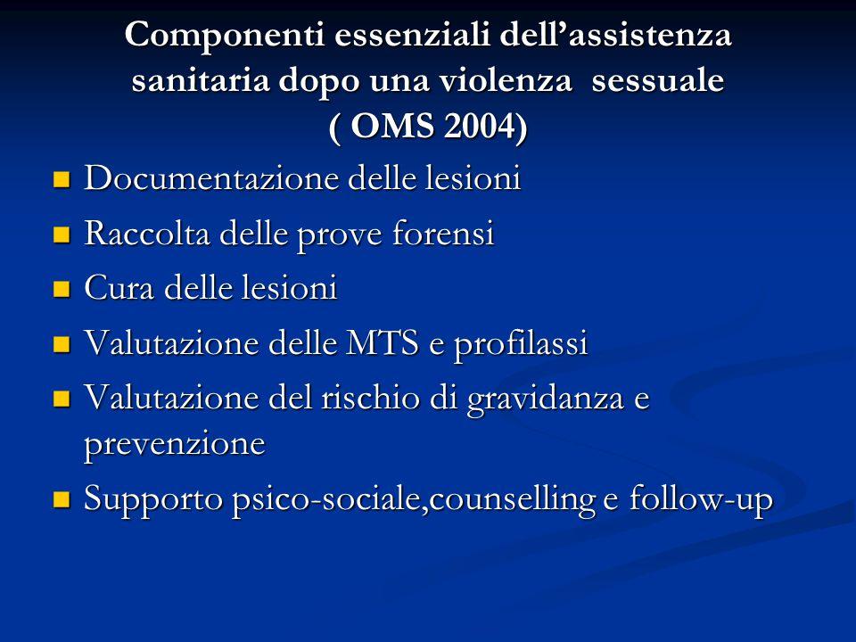 Componenti essenziali dell'assistenza sanitaria dopo una violenza sessuale ( OMS 2004) Documentazione delle lesioni Documentazione delle lesioni Racco