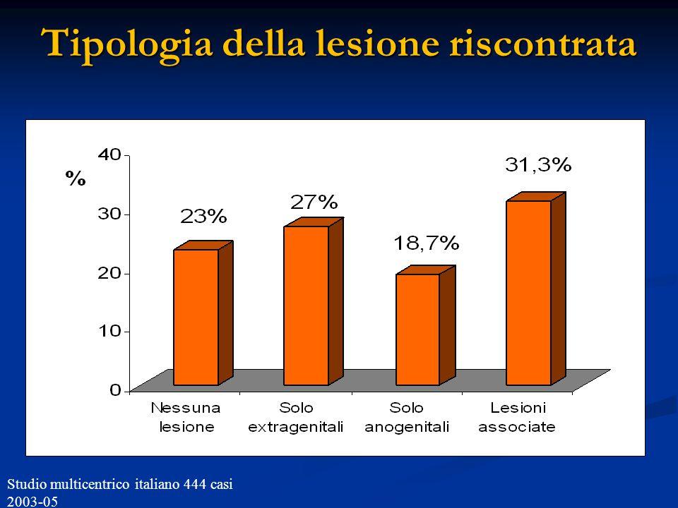 Tipologia della lesione riscontrata Studio multicentrico italiano 444 casi 2003-05