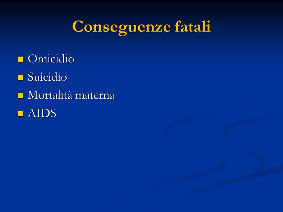 Conseguenze fatali Omicidio Omicidio Suicidio Suicidio Mortalità materna Mortalità materna AIDS AIDS