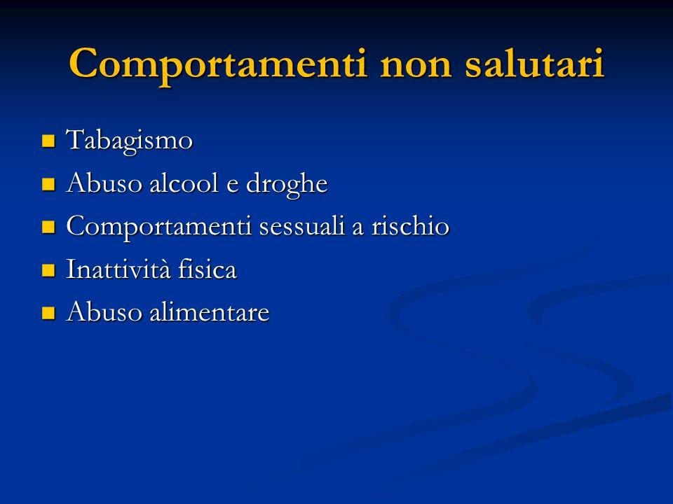 Comportamenti non salutari Tabagismo Tabagismo Abuso alcool e droghe Abuso alcool e droghe Comportamenti sessuali a rischio Comportamenti sessuali a r