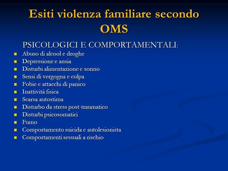 Esiti violenza familiare secondo OMS PSICOLOGICI E COMPORTAMENTALI : PSICOLOGICI E COMPORTAMENTALI : Abuso di alcool e droghe Abuso di alcool e droghe