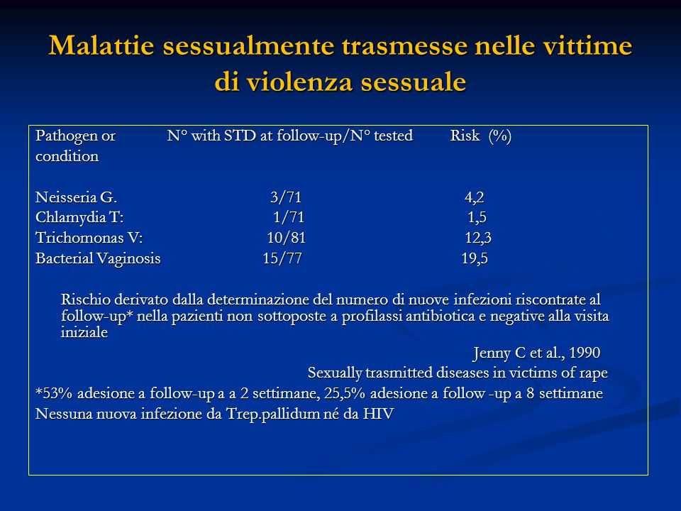 Malattie sessualmente trasmesse nelle vittime di violenza sessuale Pathogen or N° with STD at follow-up/N° tested Risk (%) condition Neisseria G.