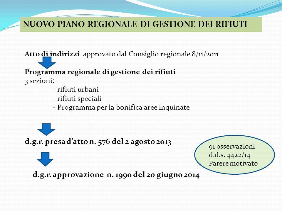 NUOVO PIANO REGIONALE DI GESTIONE DEI RIFIUTI Atto di indirizzi approvato dal Consiglio regionale 8/11/2011 Programma regionale di gestione dei rifiuti 3 sezioni: - rifiuti urbani - rifiuti speciali - Programma per la bonifica aree inquinate d.g.r.