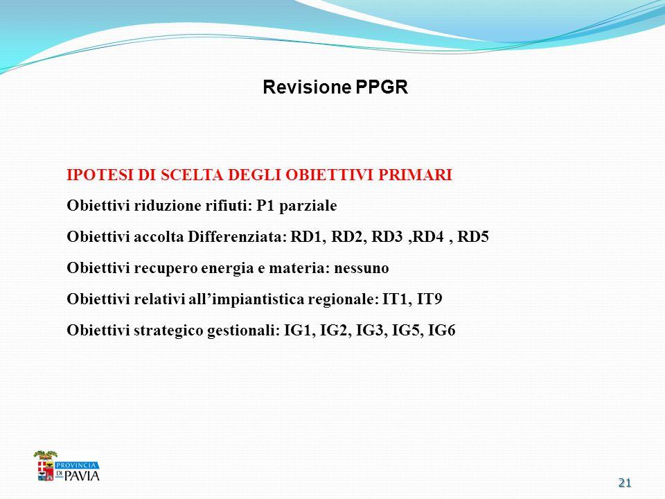 21 Revisione PPGR IPOTESI DI SCELTA DEGLI OBIETTIVI PRIMARI Obiettivi riduzione rifiuti: P1 parziale Obiettivi accolta Differenziata: RD1, RD2, RD3,RD4, RD5 Obiettivi recupero energia e materia: nessuno Obiettivi relativi all'impiantistica regionale: IT1, IT9 Obiettivi strategico gestionali: IG1, IG2, IG3, IG5, IG6