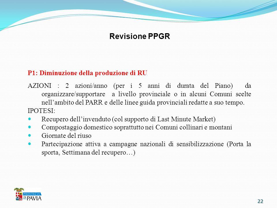 22 Revisione PPGR P1: Diminuzione della produzione di RU AZIONI : 2 azioni/anno (per i 5 anni di durata del Piano) da organizzare/supportare a livello provinciale o in alcuni Comuni scelte nell'ambito del PARR e delle linee guida provinciali redatte a suo tempo.