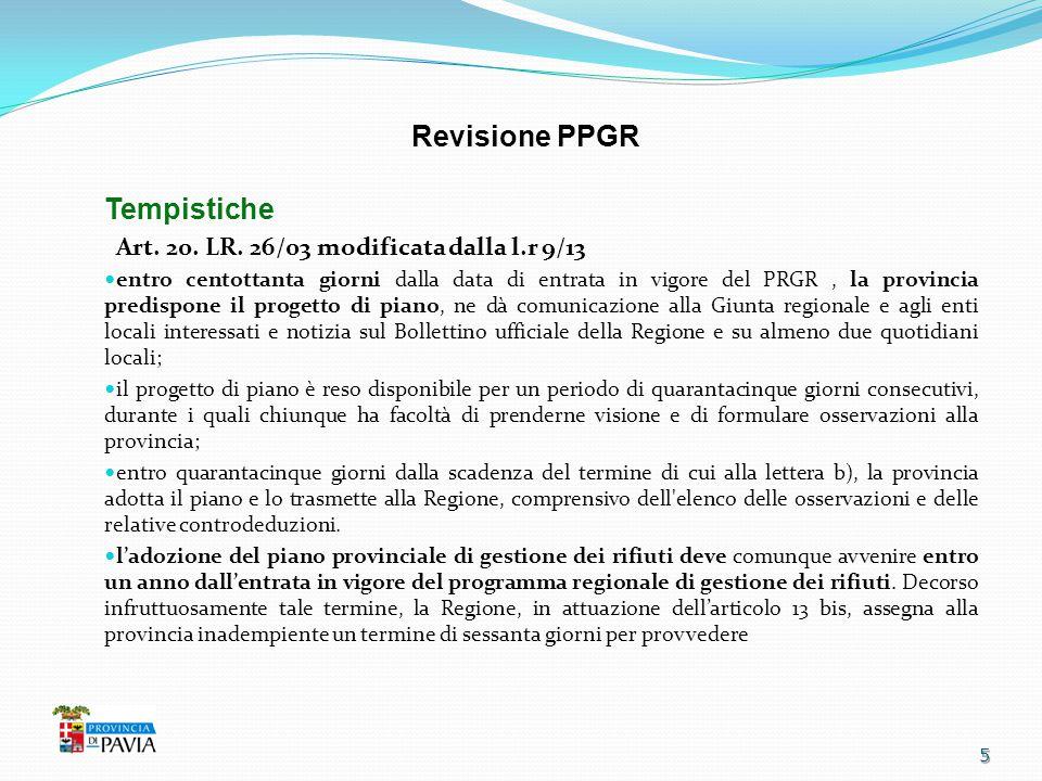 5 Revisione PPGR Tempistiche Art.20. LR.