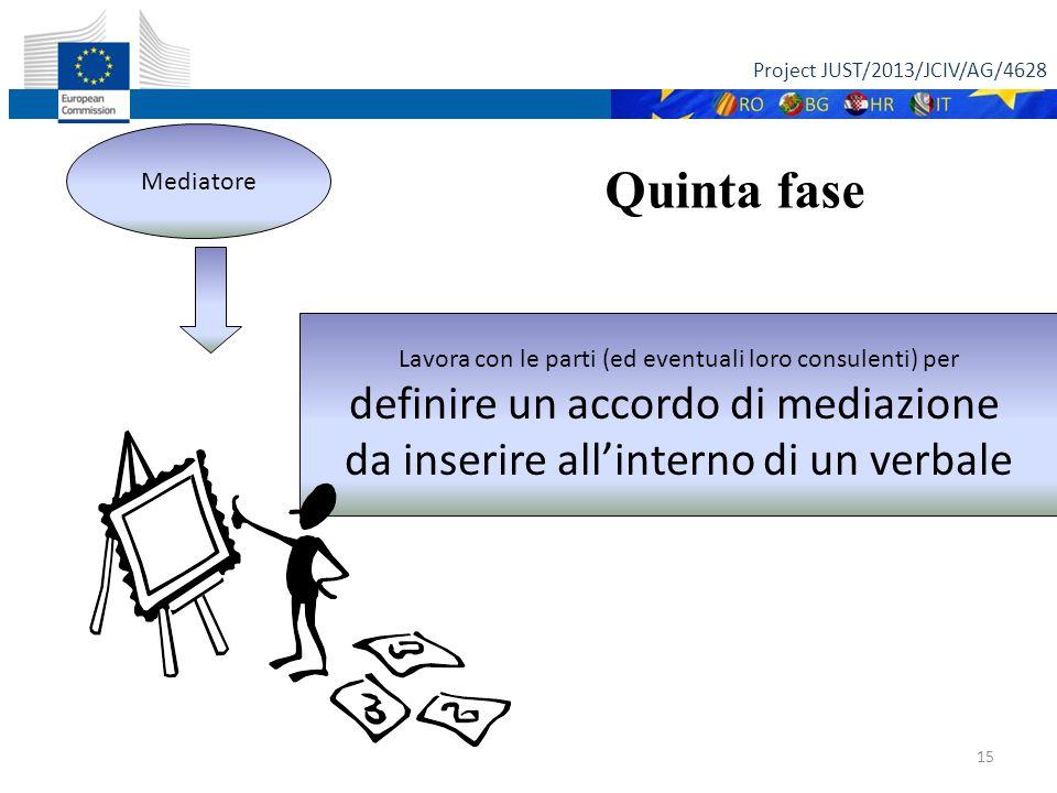 Project JUST/2013/JCIV/AG/4628 15 Quinta fase Mediatore Lavora con le parti (ed eventuali loro consulenti) per definire un accordo di mediazione da inserire all'interno di un verbale