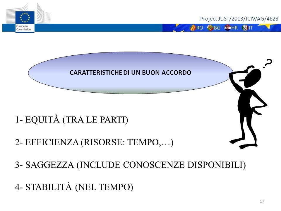 Project JUST/2013/JCIV/AG/4628 17 CARATTERISTICHE DI UN BUON ACCORDO 1- EQUITÀ (TRA LE PARTI) 2- EFFICIENZA (RISORSE: TEMPO,…) 3- SAGGEZZA (INCLUDE CONOSCENZE DISPONIBILI) 4- STABILITÀ (NEL TEMPO)