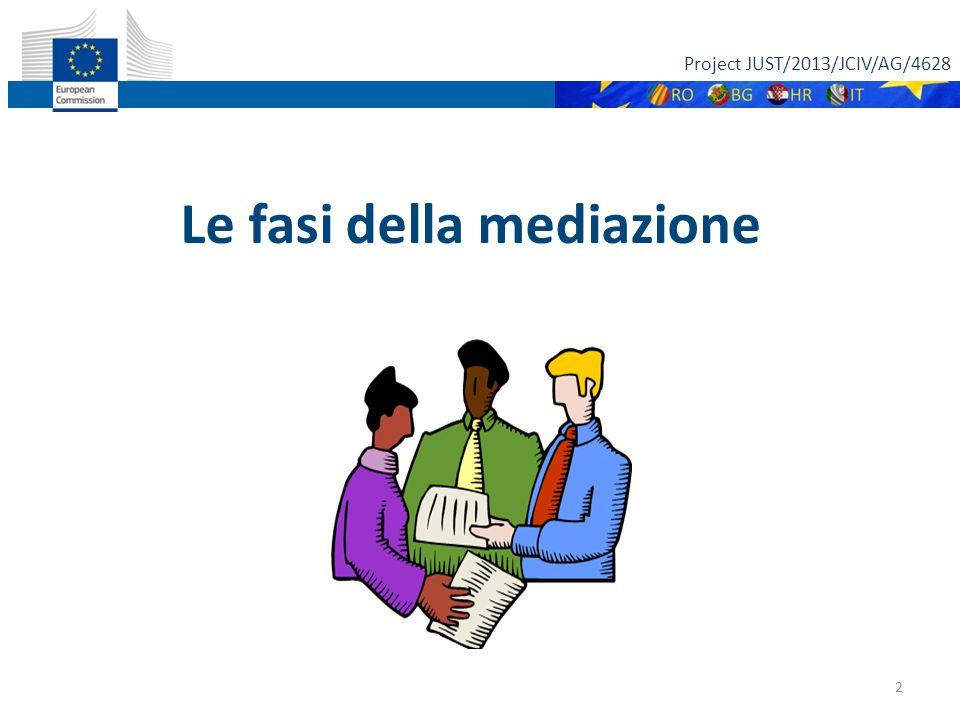 Project JUST/2013/JCIV/AG/4628 2 Le fasi della mediazione