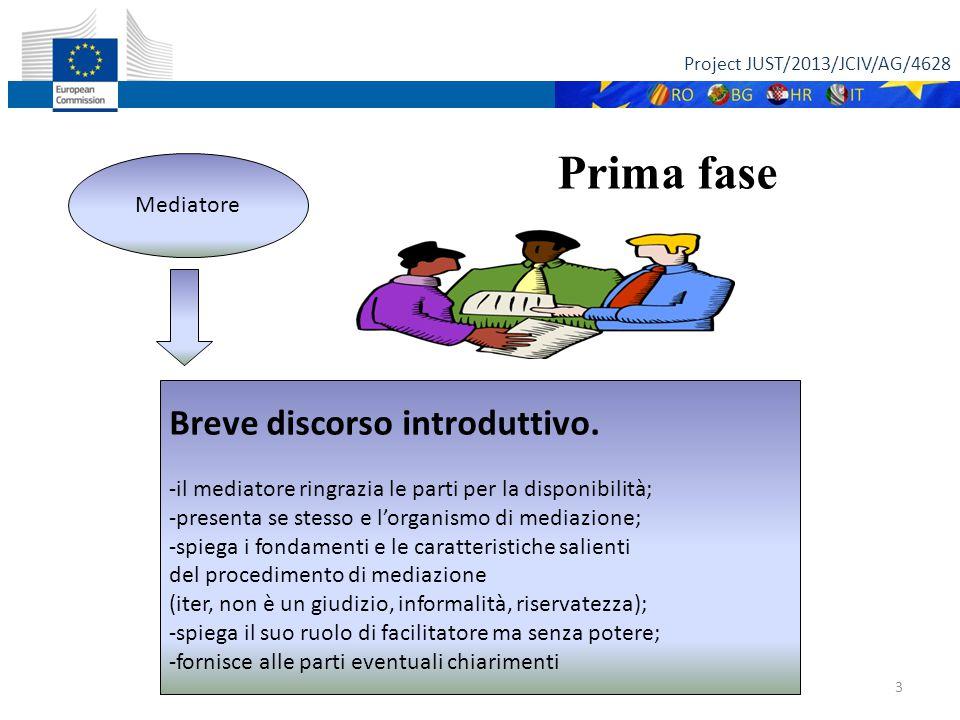 Project JUST/2013/JCIV/AG/4628 3 Mediatore Breve discorso introduttivo.