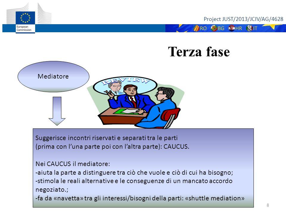Project JUST/2013/JCIV/AG/4628 8 Terza fase Mediatore Suggerisce incontri riservati e separati tra le parti (prima con l'una parte poi con l'altra parte): CAUCUS.
