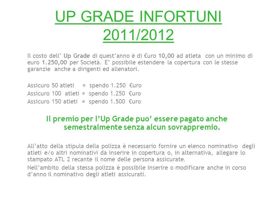 Il costo dell' Up Grade di quest'anno è di €uro 10,00 ad atleta con un minimo di euro 1.250,00 per Società.