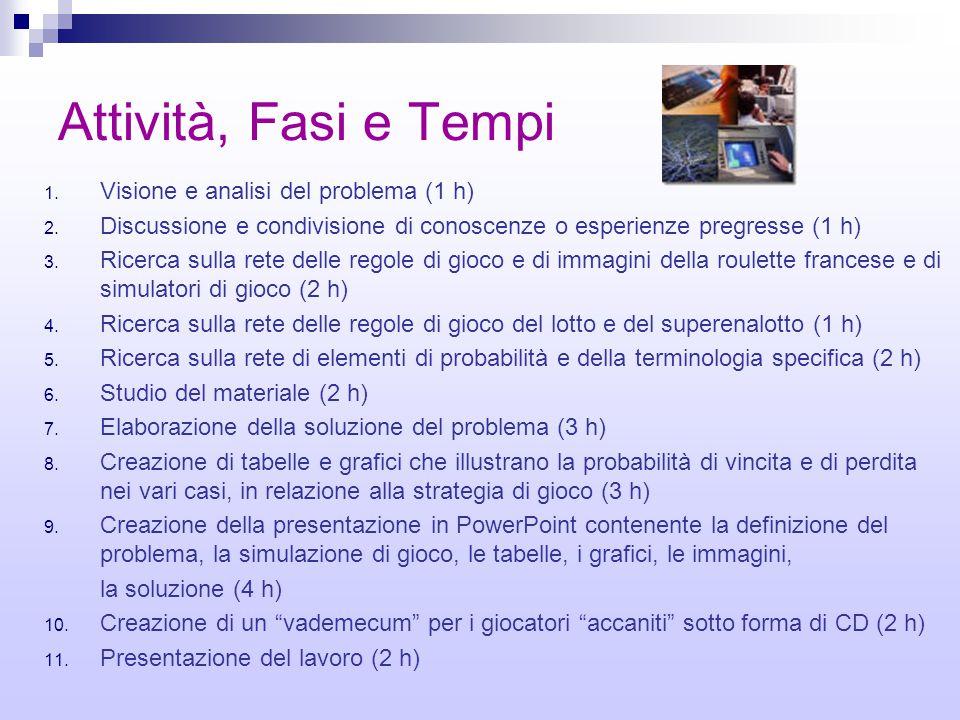 Attività, Fasi e Tempi 1. Visione e analisi del problema (1 h) 2. Discussione e condivisione di conoscenze o esperienze pregresse (1 h) 3. Ricerca sul