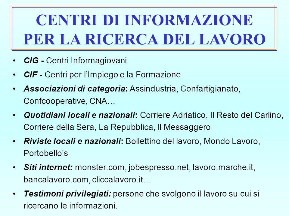 CIG - Centri Informagiovani CIF - Centri per l'Impiego e la Formazione Associazioni di categoria: Assindustria, Confartigianato, Confcooperative, CNA…