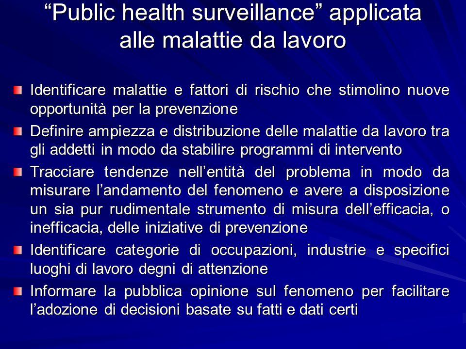 """""""Public health surveillance"""" applicata alle malattie da lavoro Identificare malattie e fattori di rischio che stimolino nuove opportunità per la preve"""