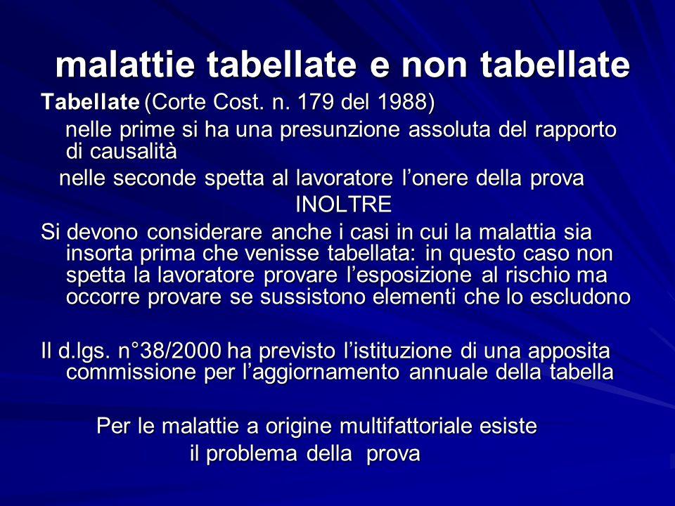 malattie tabellate e non tabellate malattie tabellate e non tabellate Tabellate (Corte Cost. n. 179 del 1988) nelle prime si ha una presunzione assolu