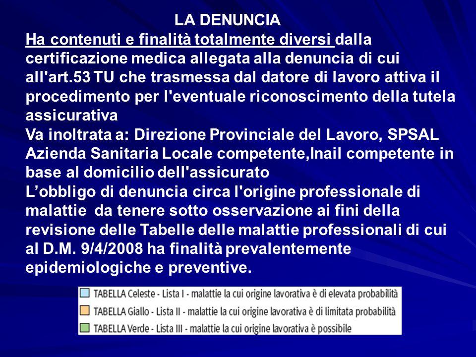 LA DENUNCIA Ha contenuti e finalità totalmente diversi dalla certificazione medica allegata alla denuncia di cui all'art.53 TU che trasmessa dal dator
