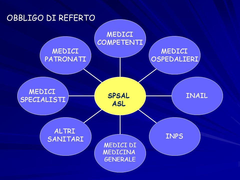 MEDICI COMPETENTI MEDICI OSPEDALIERI INAIL INPS MEDICI DI MEDICINA GENERALE ALTRI SANITARI MEDICI SPECIALISTI MEDICI PATRONATI SPSAL ASL OBBLIGO DI REFERTO