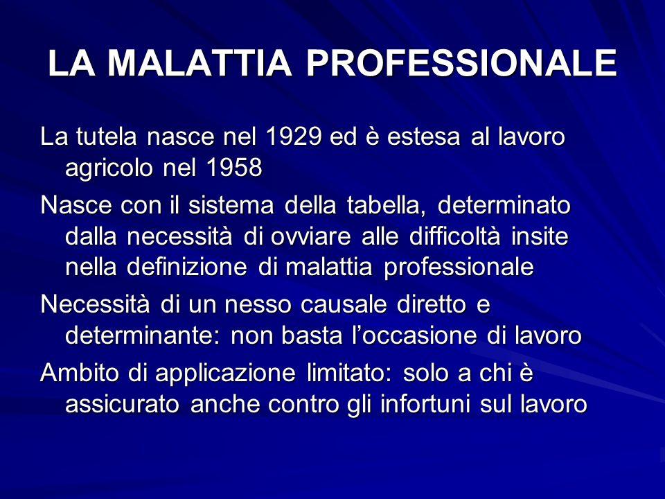 LA MALATTIA PROFESSIONALE La tutela nasce nel 1929 ed è estesa al lavoro agricolo nel 1958 Nasce con il sistema della tabella, determinato dalla neces