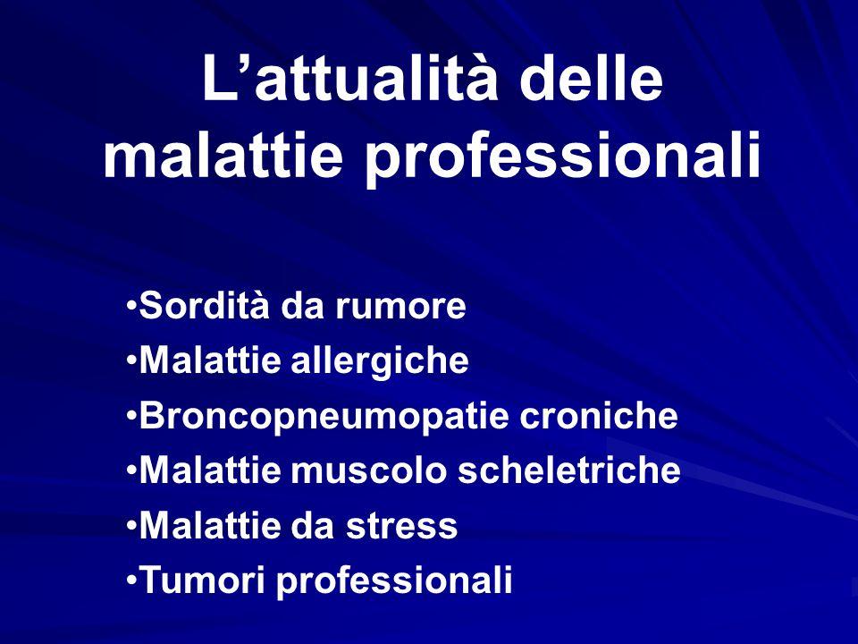 L'attualità delle malattie professionali Sordità da rumore Malattie allergiche Broncopneumopatie croniche Malattie muscolo scheletriche Malattie da stress Tumori professionali